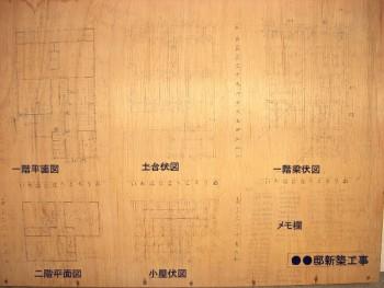 かんばん板に描く図面の種類